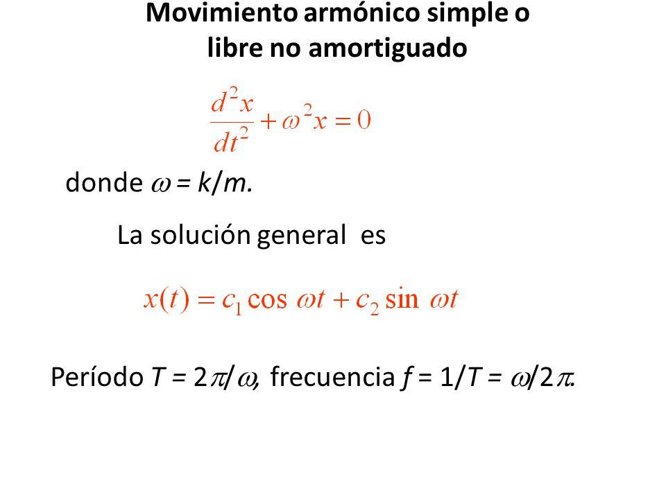 Movimiento armónico simple o libre no amortiguado