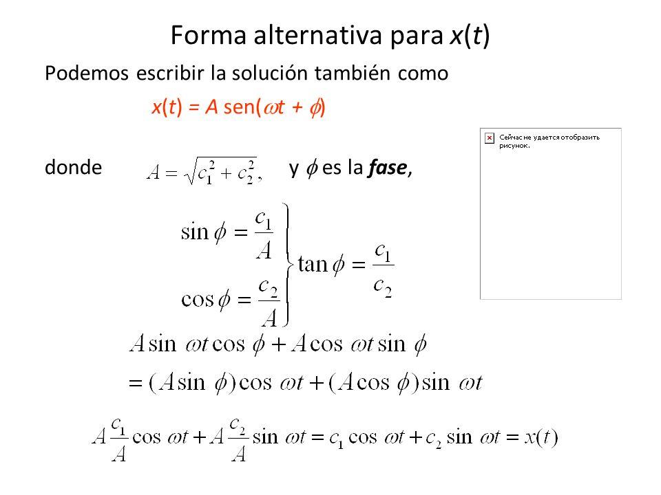 Forma alternativa para x(t)