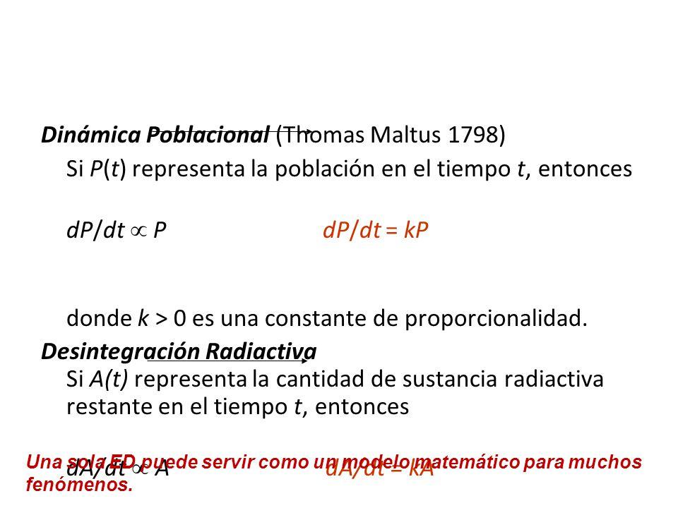 Dinámica Poblacional (Thomas Maltus 1798) Si P(t) representa la población en el tiempo t, entonces dP/dt  P dP/dt = kP donde k > 0 es una constante de proporcionalidad. Desintegración Radiactiva Si A(t) representa la cantidad de sustancia radiactiva restante en el tiempo t, entonces dA/dt  A dA/dt = kA donde k < 0 es una constante de proporcionalidad.