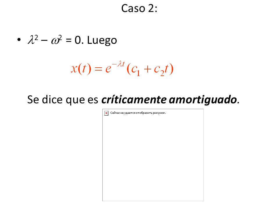 Caso 2: 2 – 2 = 0. Luego Se dice que es críticamente amortiguado.