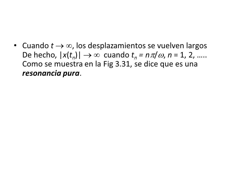 Cuando t  , los desplazamientos se vuelven largos De hecho, |x(tn)|   cuando tn = n/, n = 1, 2, ….. Como se muestra en la Fig 3.31, se dice que es una resonancia pura.