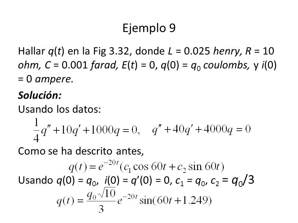 Ejemplo 9 Hallar q(t) en la Fig 3.32, donde L = 0.025 henry, R = 10 ohm, C = 0.001 farad, E(t) = 0, q(0) = q0 coulombs, y i(0) = 0 ampere.