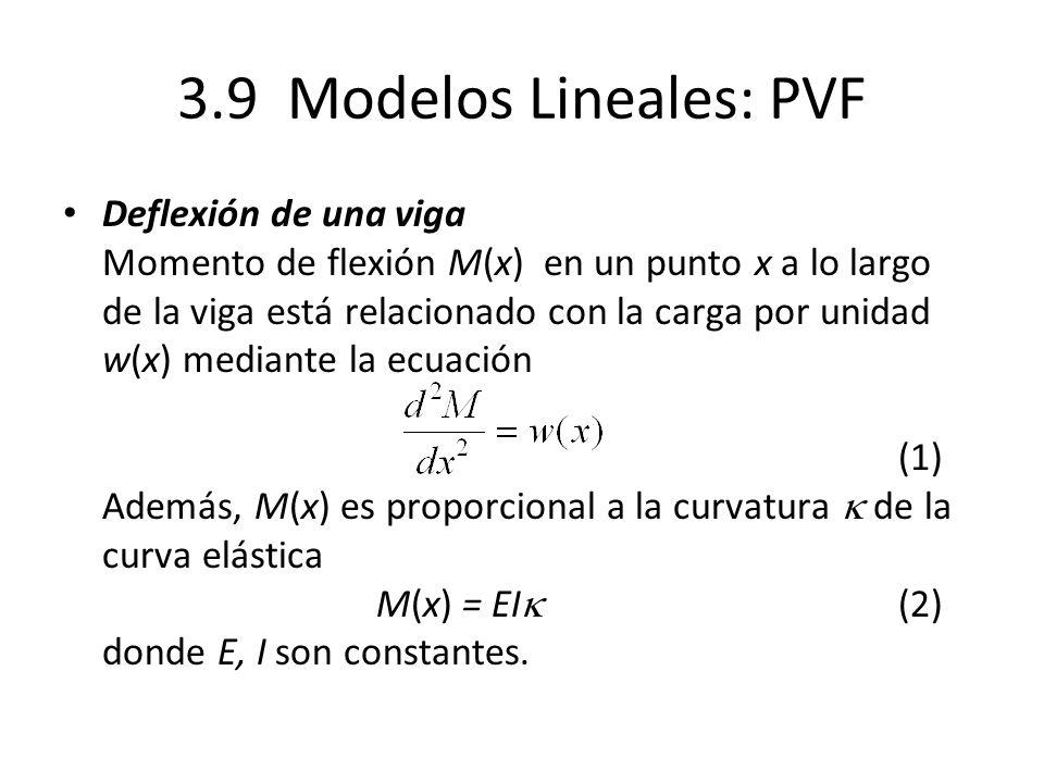 3.9 Modelos Lineales: PVF