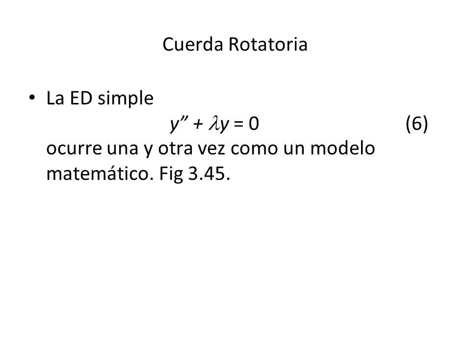 Cuerda Rotatoria La ED simple y + y = 0 (6) ocurre una y otra vez como un modelo matemático. Fig 3.45.