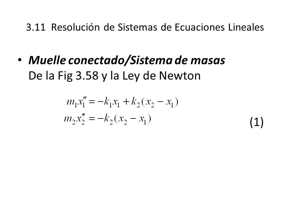 3.11 Resolución de Sistemas de Ecuaciones Lineales