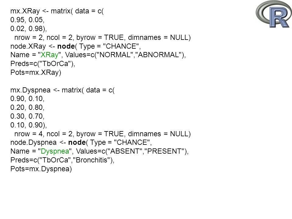 mx.XRay <- matrix( data = c(