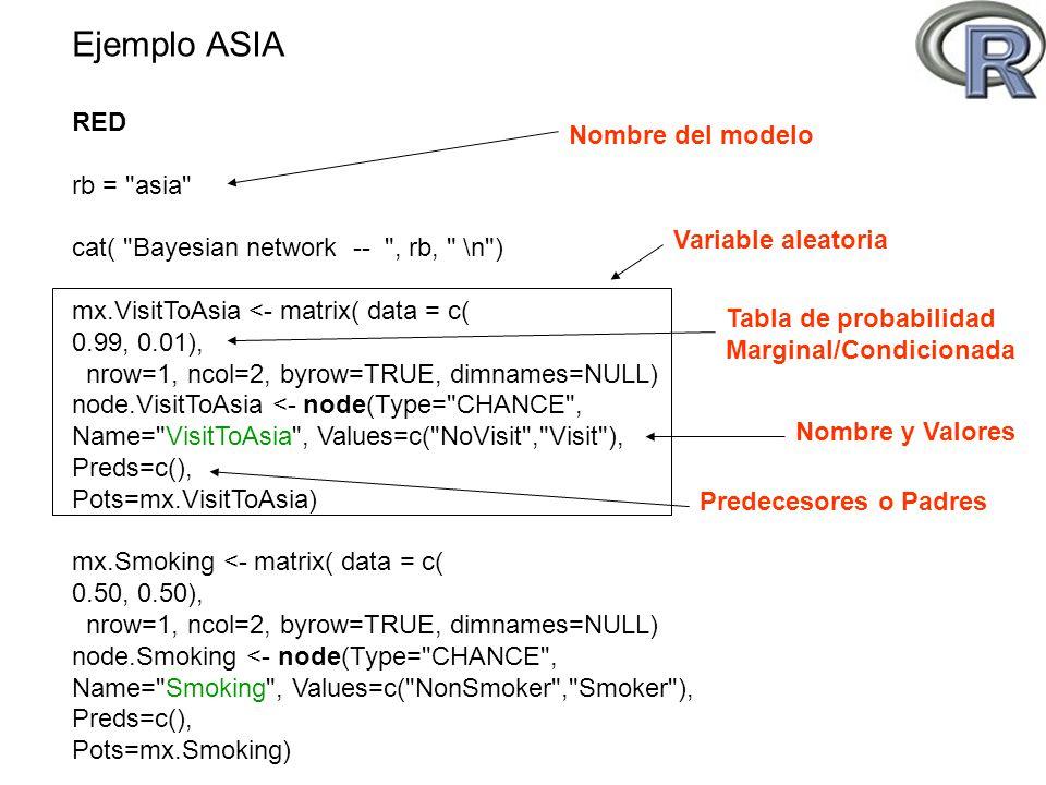 Ejemplo ASIA RED rb = asia Nombre del modelo