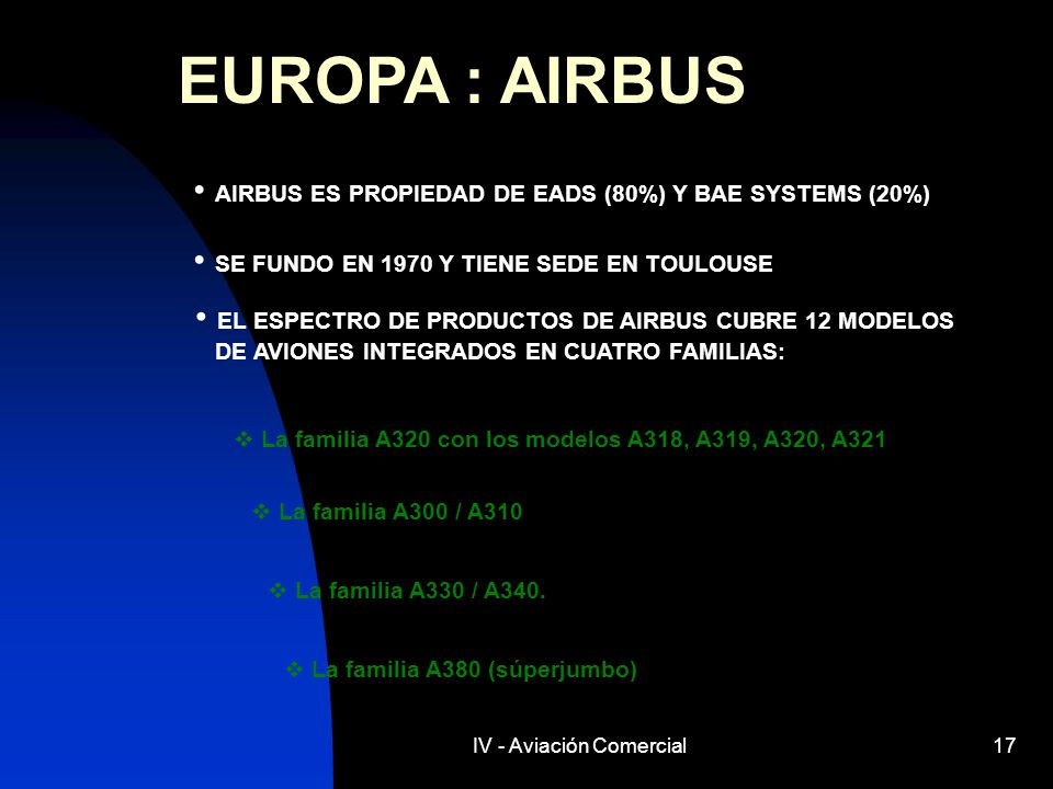 IV - Aviación Comercial