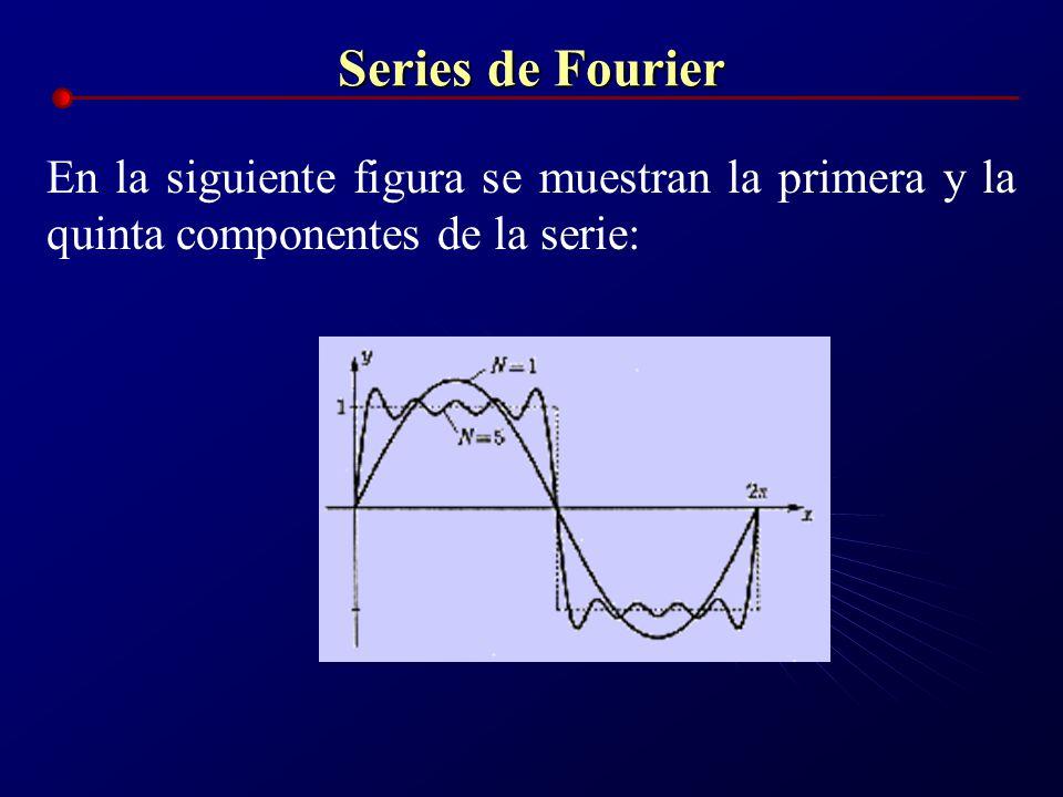 Series de Fourier En la siguiente figura se muestran la primera y la quinta componentes de la serie: