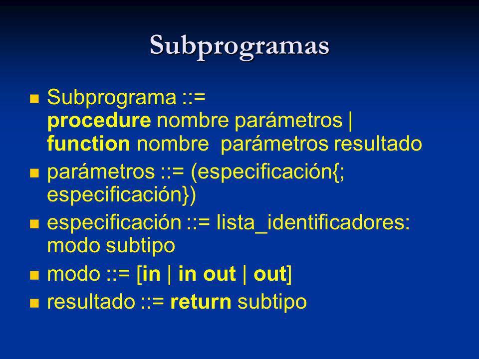 Subprogramas Subprograma ::= procedure nombre parámetros | function nombre parámetros resultado. parámetros ::= (especificación{; especificación})
