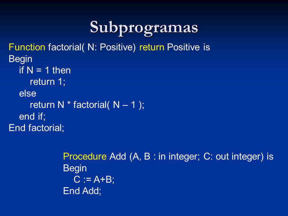 Subprogramas Function factorial( N: Positive) return Positive is Begin