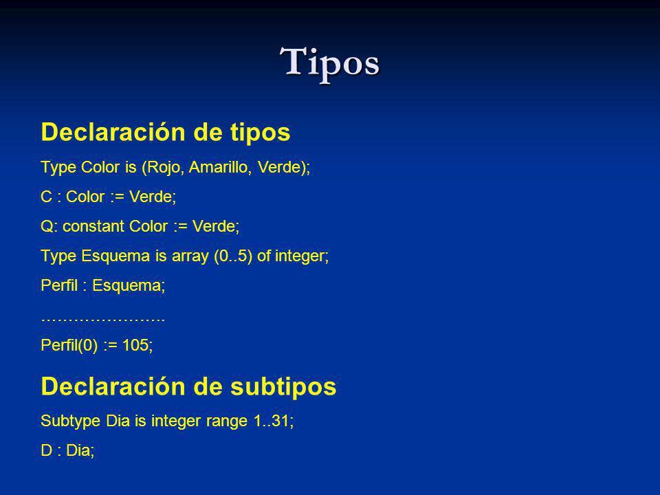 Tipos Declaración de tipos Declaración de subtipos