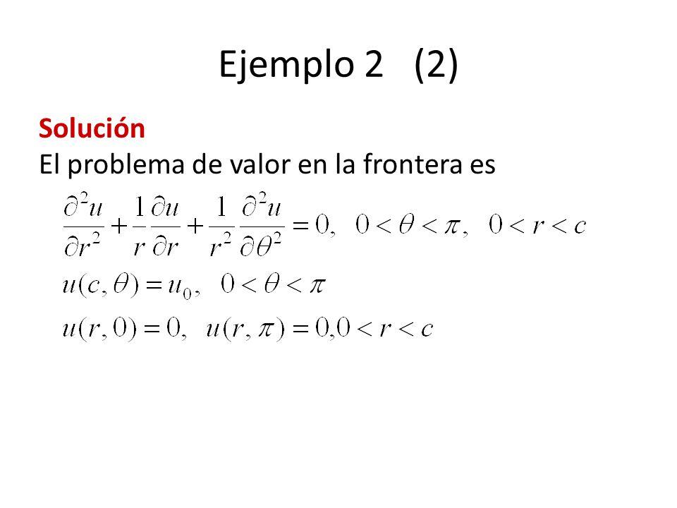 Ejemplo 2 (2) Solución El problema de valor en la frontera es