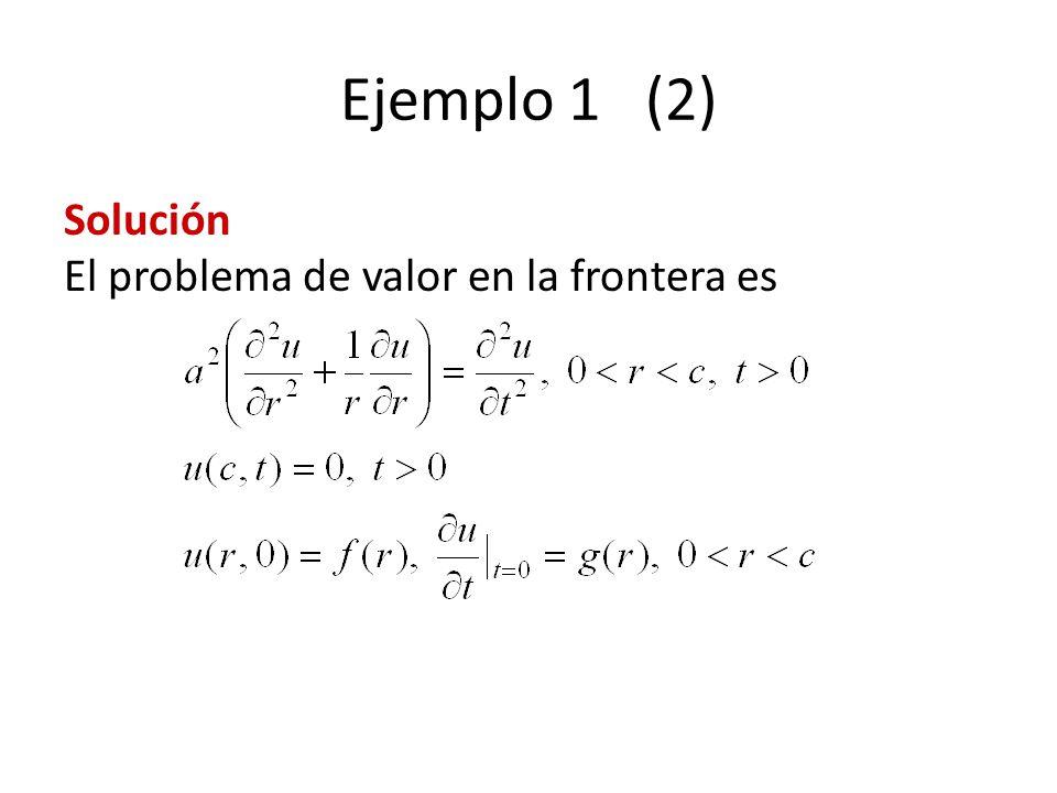 Ejemplo 1 (2) Solución El problema de valor en la frontera es