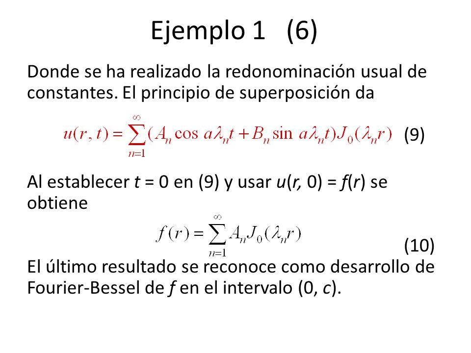 Ejemplo 1 (6) Donde se ha realizado la redonominación usual de constantes. El principio de superposición da (9)