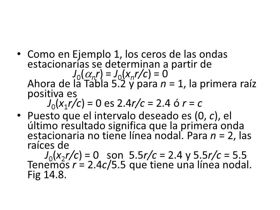 Como en Ejemplo 1, los ceros de las ondas estacionarias se determinan a partir de J0(nr) = J0(xnr/c) = 0 Ahora de la Tabla 5.2 y para n = 1, la primera raíz positiva es J0(x1r/c) = 0 es 2.4r/c = 2.4 ó r = c