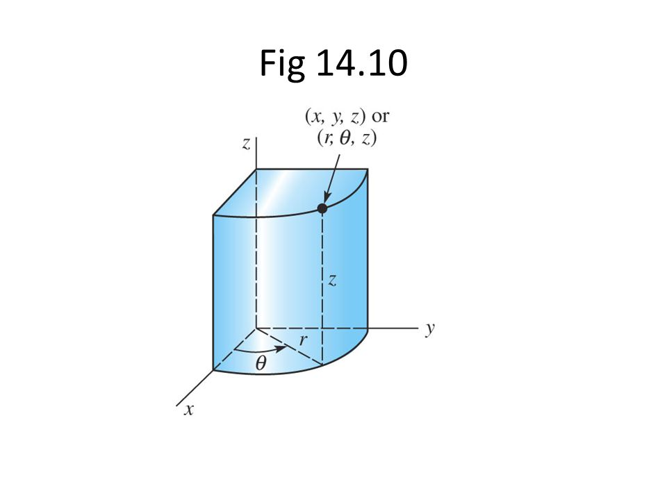Fig 14.10