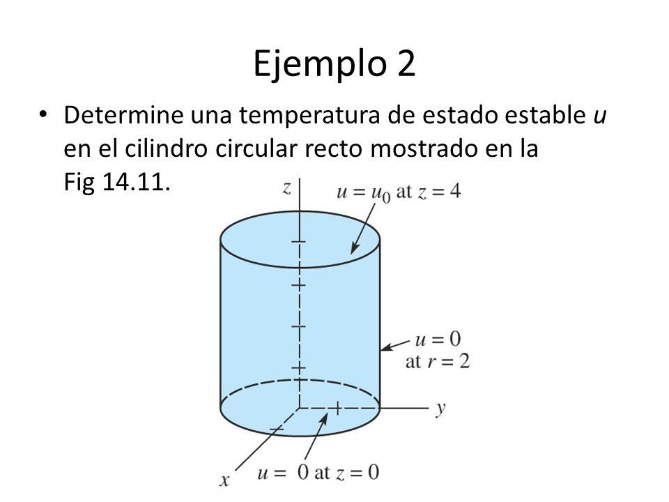 Ejemplo 2 Determine una temperatura de estado estable u en el cilindro circular recto mostrado en la Fig 14.11.