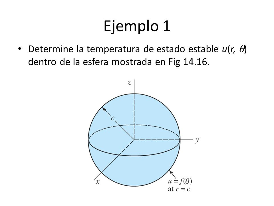 Ejemplo 1 Determine la temperatura de estado estable u(r, ) dentro de la esfera mostrada en Fig