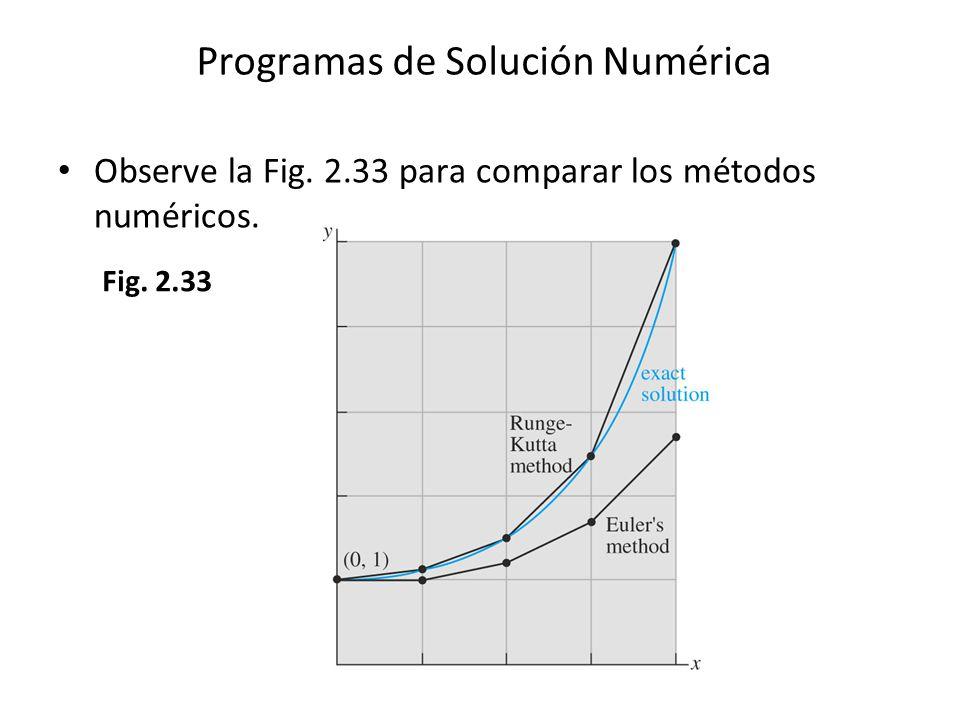 Programas de Solución Numérica
