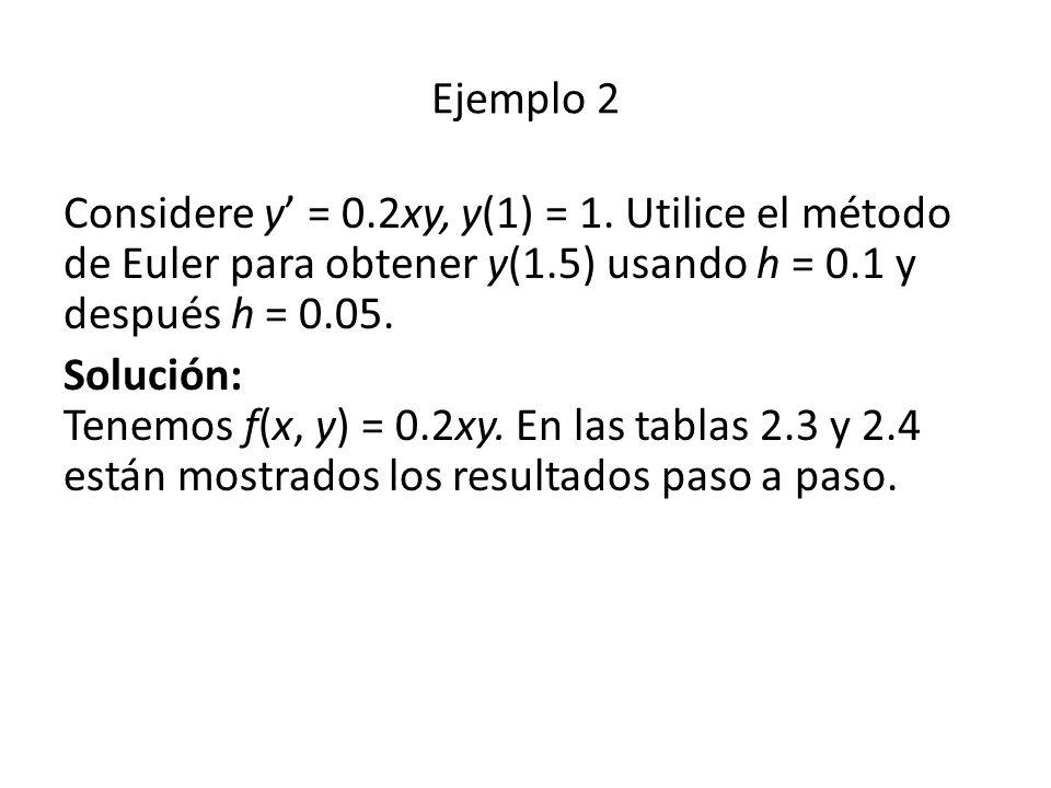 Ejemplo 2 Considere y' = 0.2xy, y(1) = 1. Utilice el método de Euler para obtener y(1.5) usando h = 0.1 y después h = 0.05.