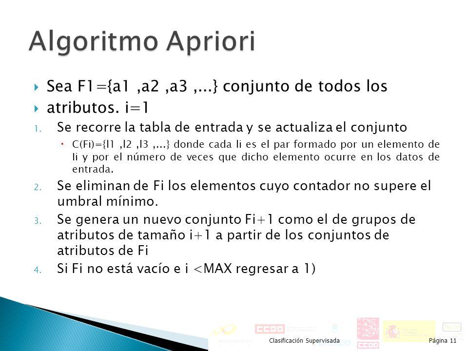 Algoritmo Apriori Sea F1={a1 ,a2 ,a3 ,...} conjunto de todos los