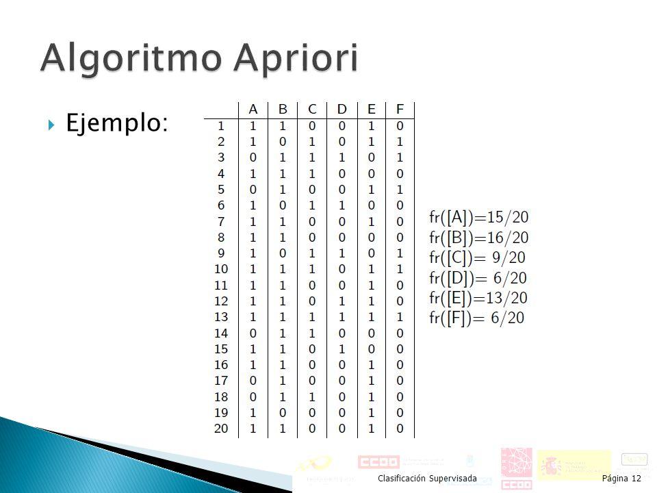 Algoritmo Apriori Ejemplo: Clasificación Supervisada