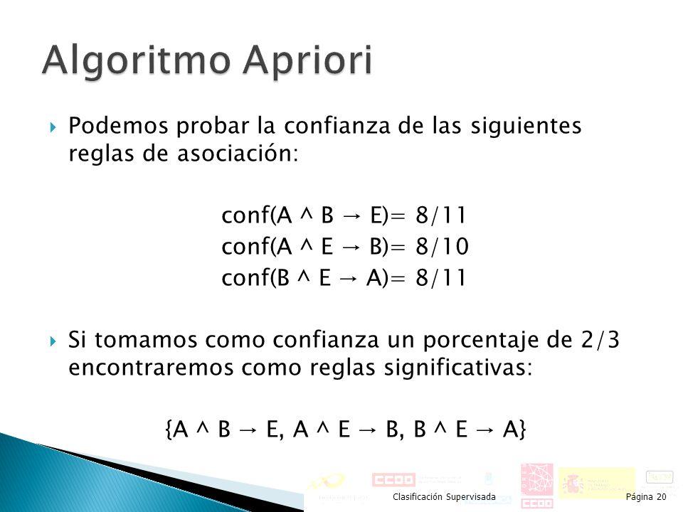 Algoritmo Apriori Podemos probar la confianza de las siguientes reglas de asociación: conf(A ^ B → E)= 8/11.
