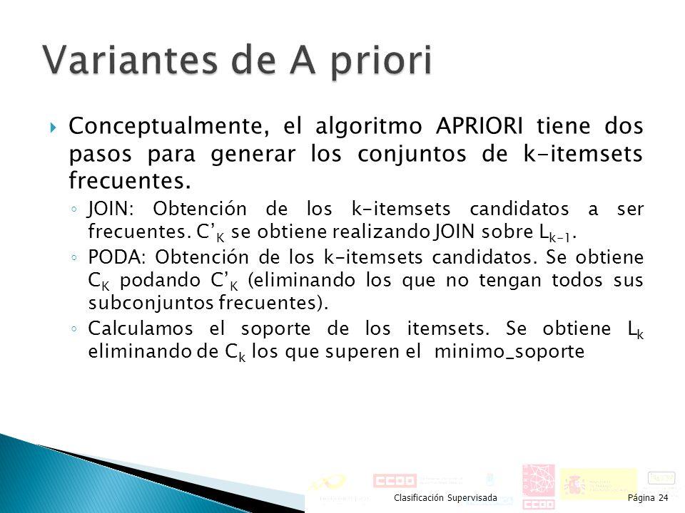 Variantes de A priori Conceptualmente, el algoritmo APRIORI tiene dos pasos para generar los conjuntos de k-itemsets frecuentes.