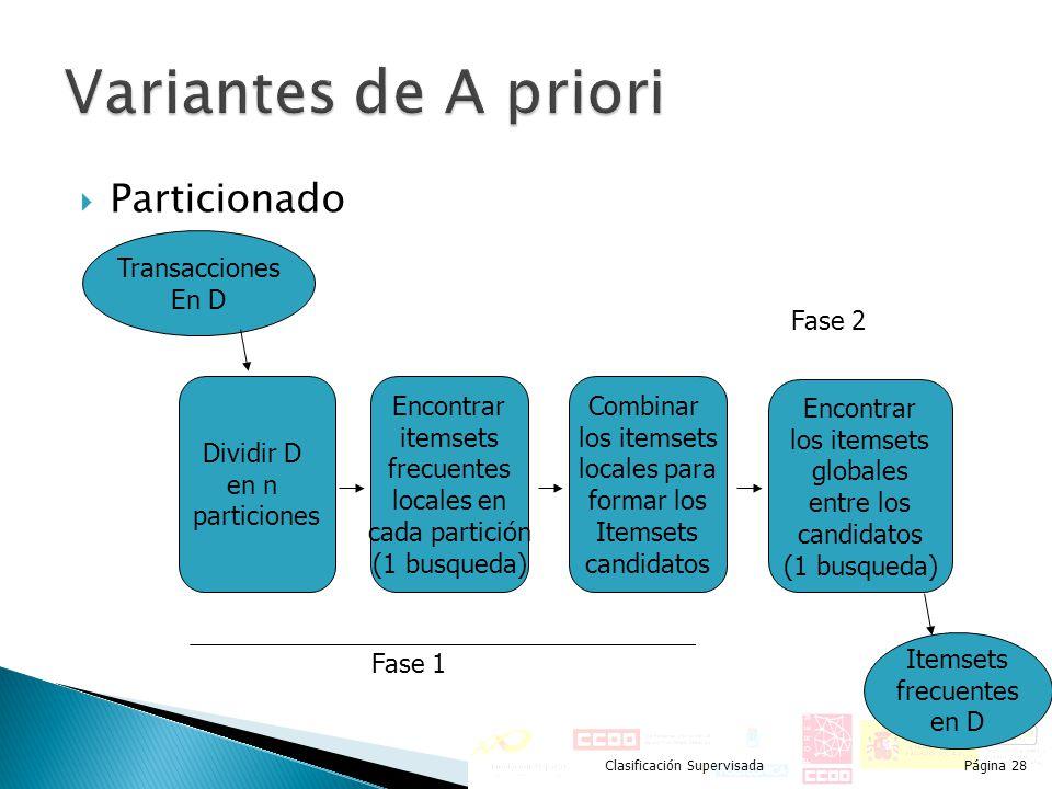 Variantes de A priori Particionado Transacciones En D Fase 2 Dividir D