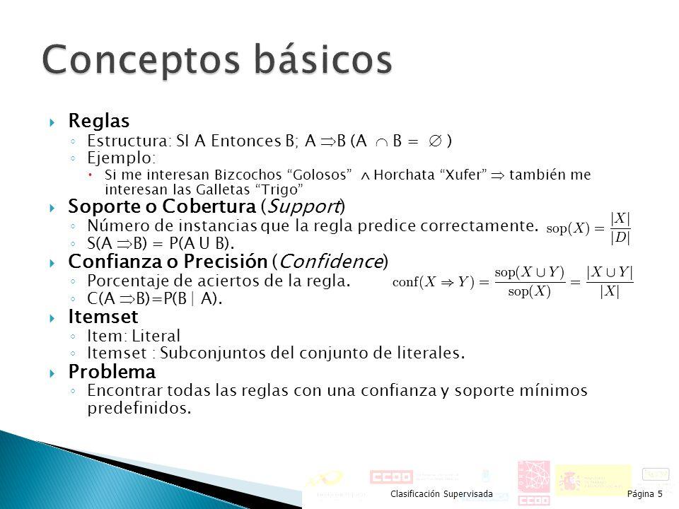Conceptos básicos Reglas Soporte o Cobertura (Support)