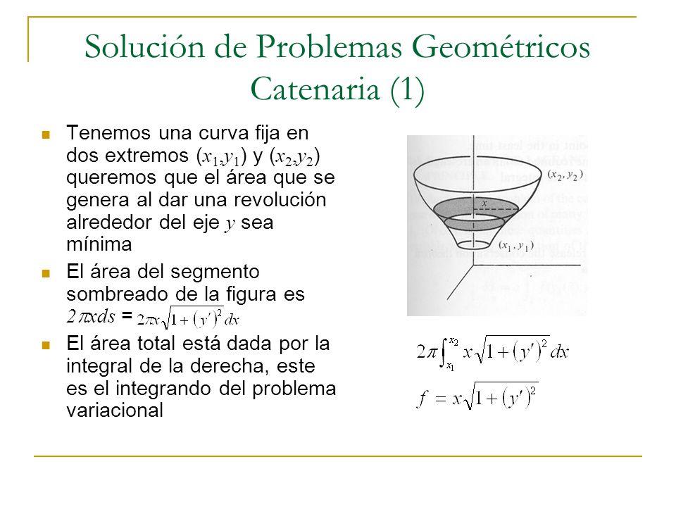 Solución de Problemas Geométricos Catenaria (1)