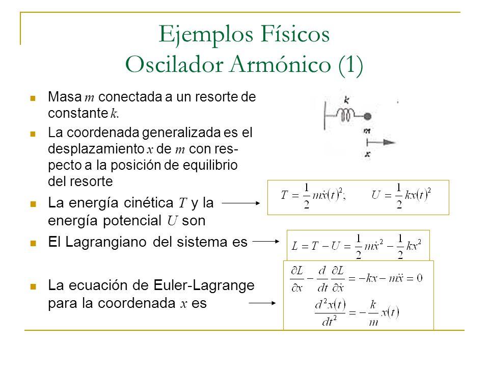 Ejemplos Físicos Oscilador Armónico (1)