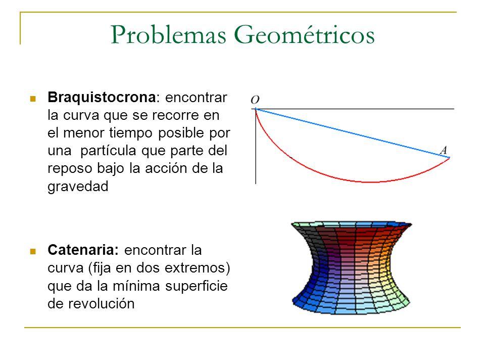 Problemas Geométricos