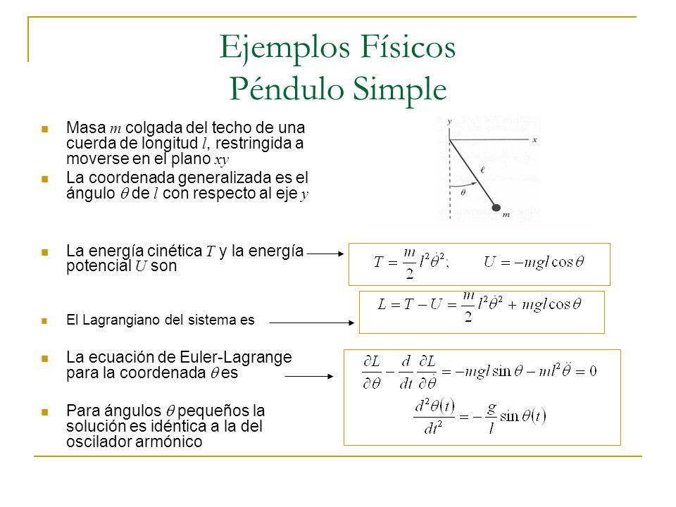 Ejemplos Físicos Péndulo Simple