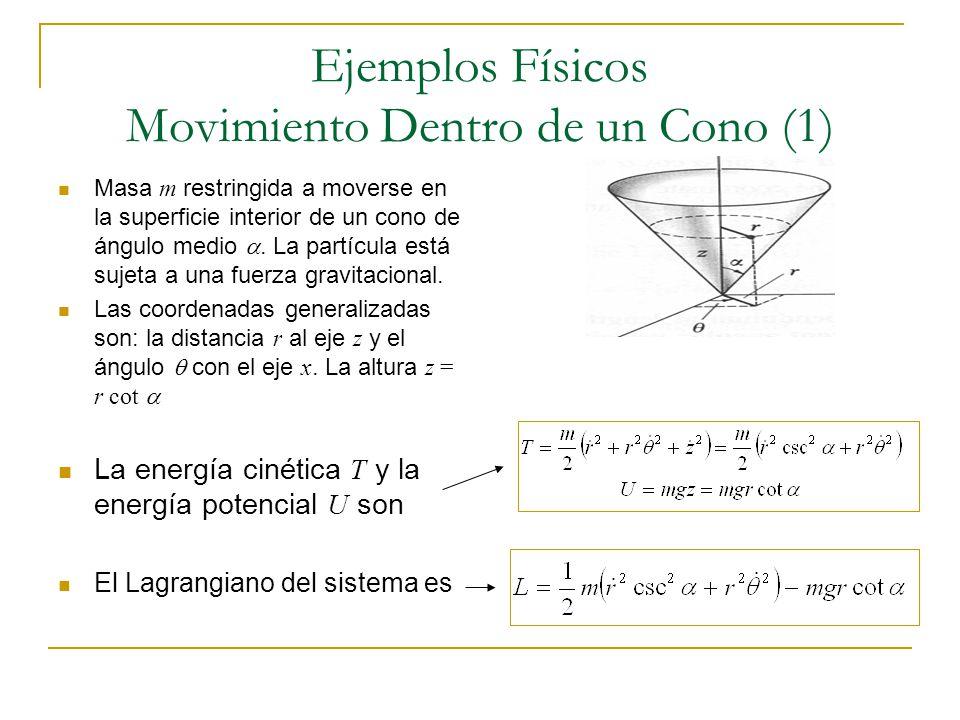 Ejemplos Físicos Movimiento Dentro de un Cono (1)
