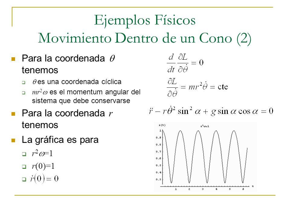 Ejemplos Físicos Movimiento Dentro de un Cono (2)