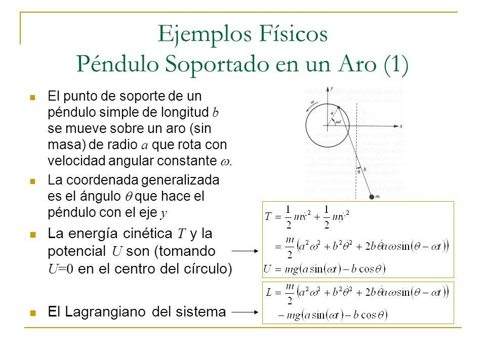 Ejemplos Físicos Péndulo Soportado en un Aro (1)