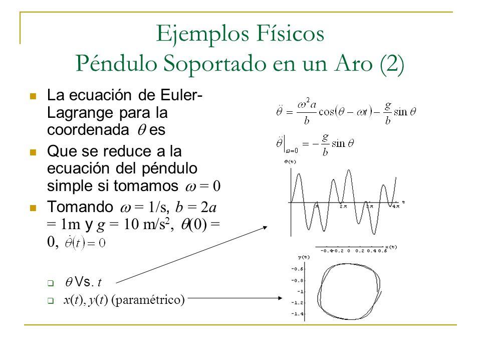 Ejemplos Físicos Péndulo Soportado en un Aro (2)