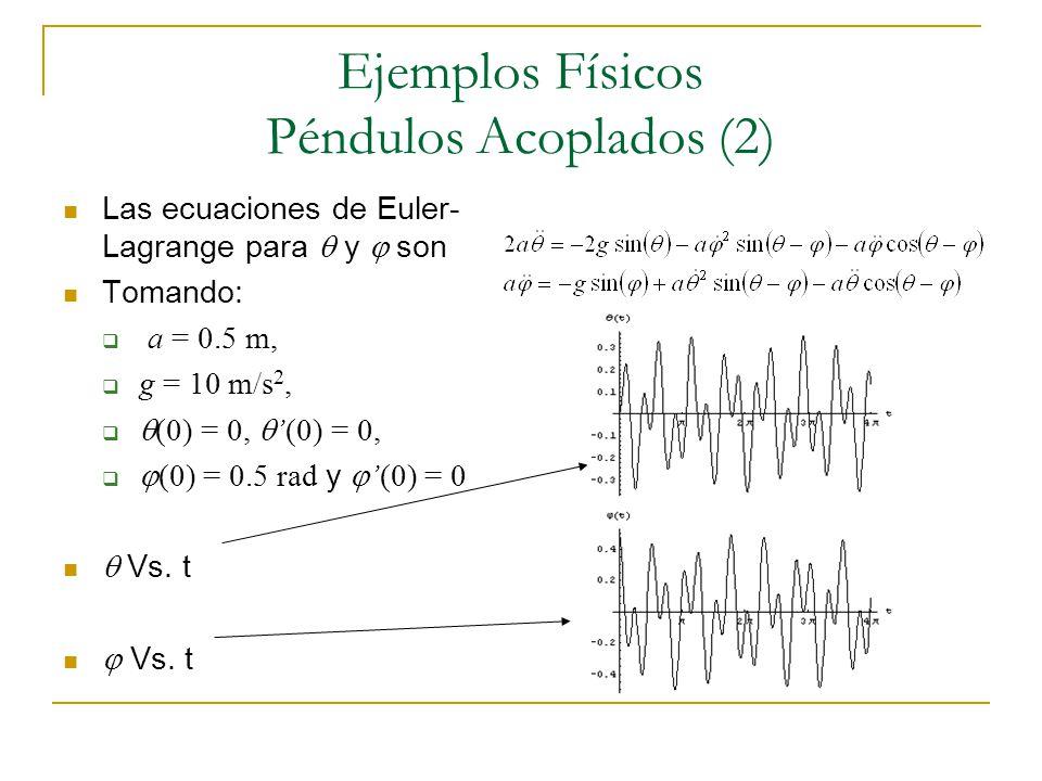 Ejemplos Físicos Péndulos Acoplados (2)