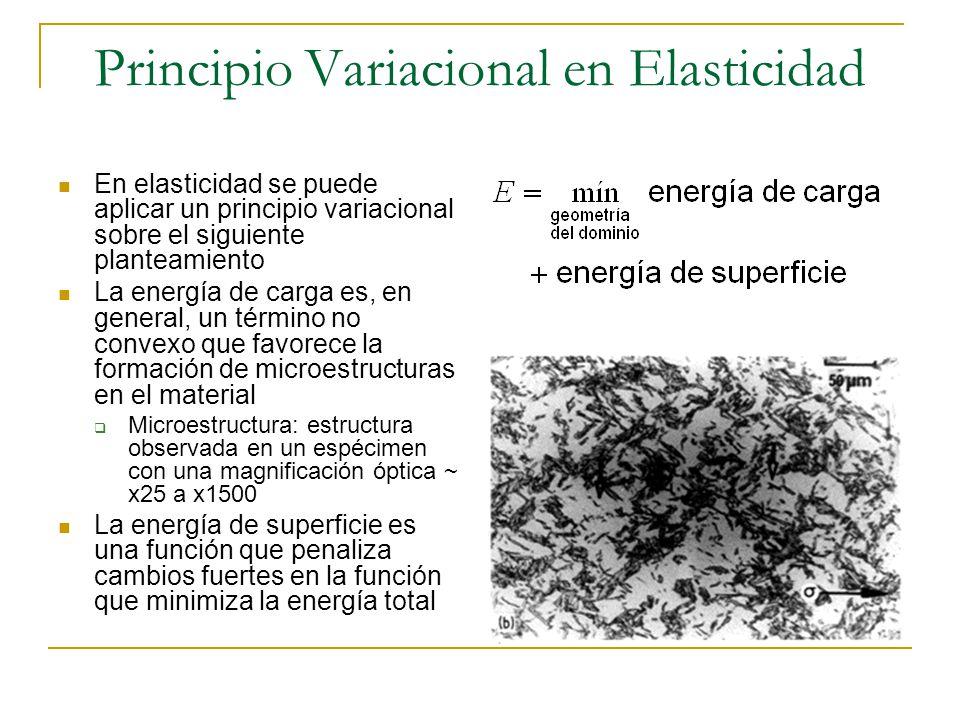 Principio Variacional en Elasticidad
