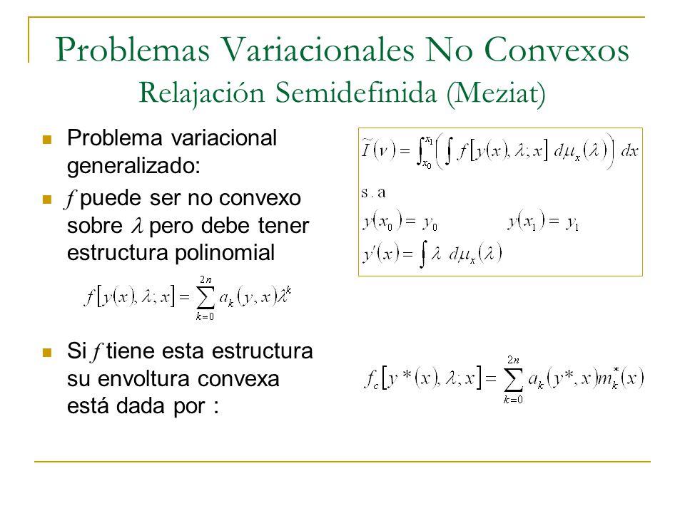 Problemas Variacionales No Convexos Relajación Semidefinida (Meziat)