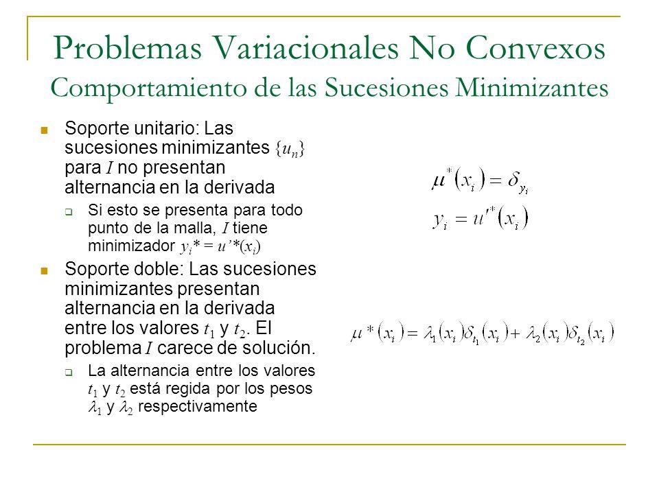 Problemas Variacionales No Convexos Comportamiento de las Sucesiones Minimizantes