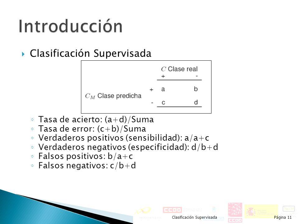 Introducción Clasificación Supervisada Tasa de acierto: (a+d)/Suma