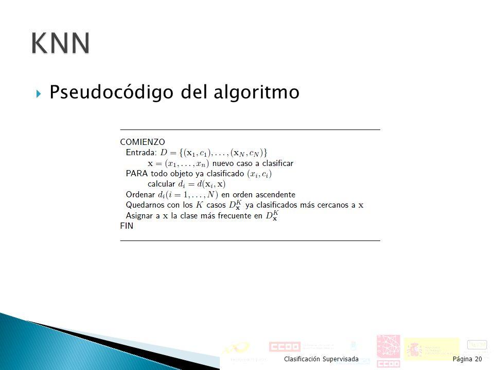 KNN Pseudocódigo del algoritmo Clasificación Supervisada