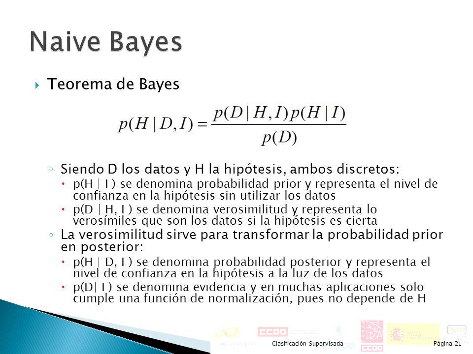 Naive Bayes Teorema de Bayes