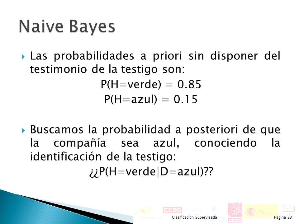 Naive Bayes Las probabilidades a priori sin disponer del testimonio de la testigo son: P(H=verde) = 0.85.