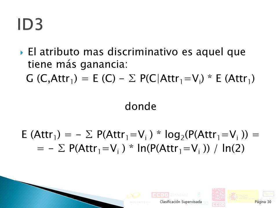 ID3 El atributo mas discriminativo es aquel que tiene más ganancia: