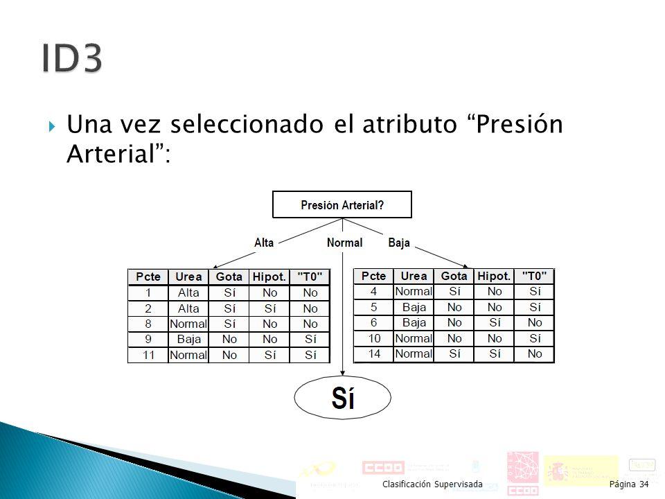 ID3 Una vez seleccionado el atributo Presión Arterial :