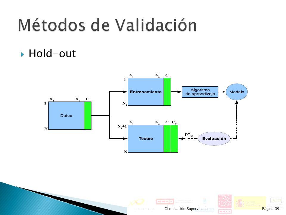 Métodos de Validación Hold-out Clasificación Supervisada